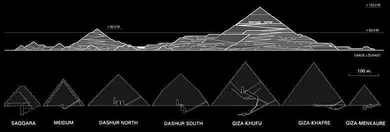 Height comparison between Aidu and other pyramids in the world. Aidu on top.