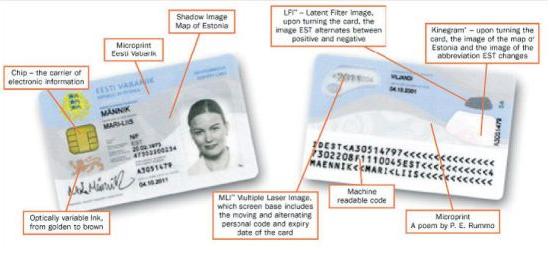 ID card   Internet Voting   Voting methods in Estonia   Estonian National Electoral Committee