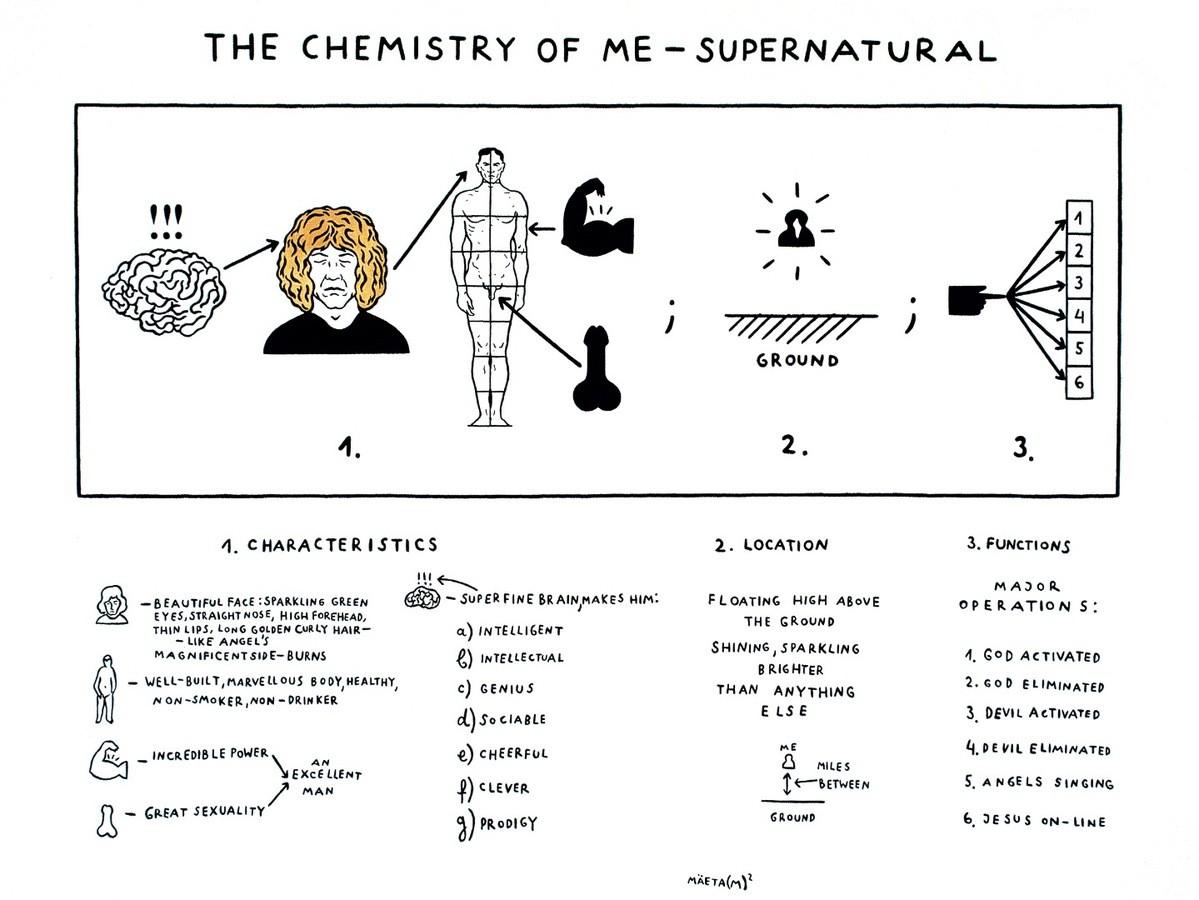 me-supernatural-2000