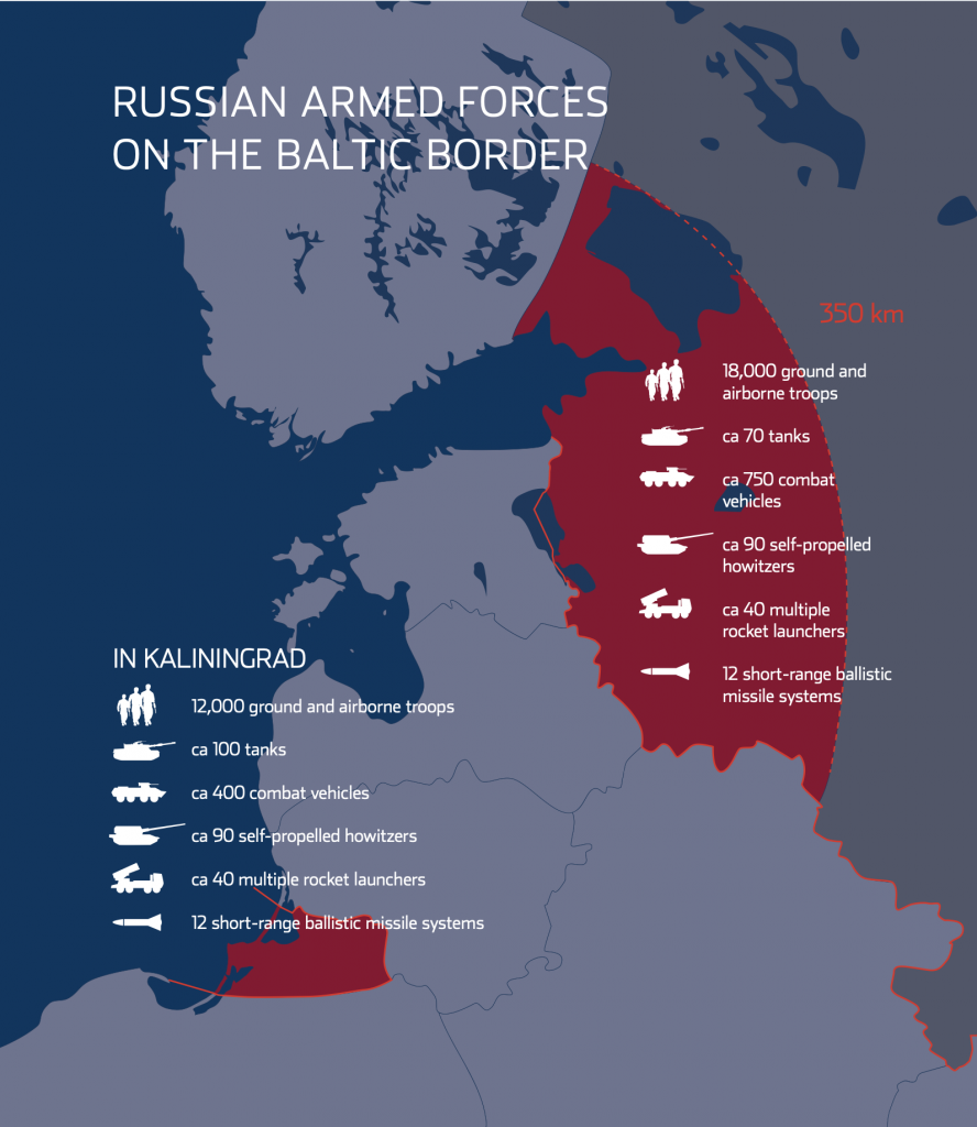 Russian armed forces on the Baltic border. Photo: screenshot from the report.